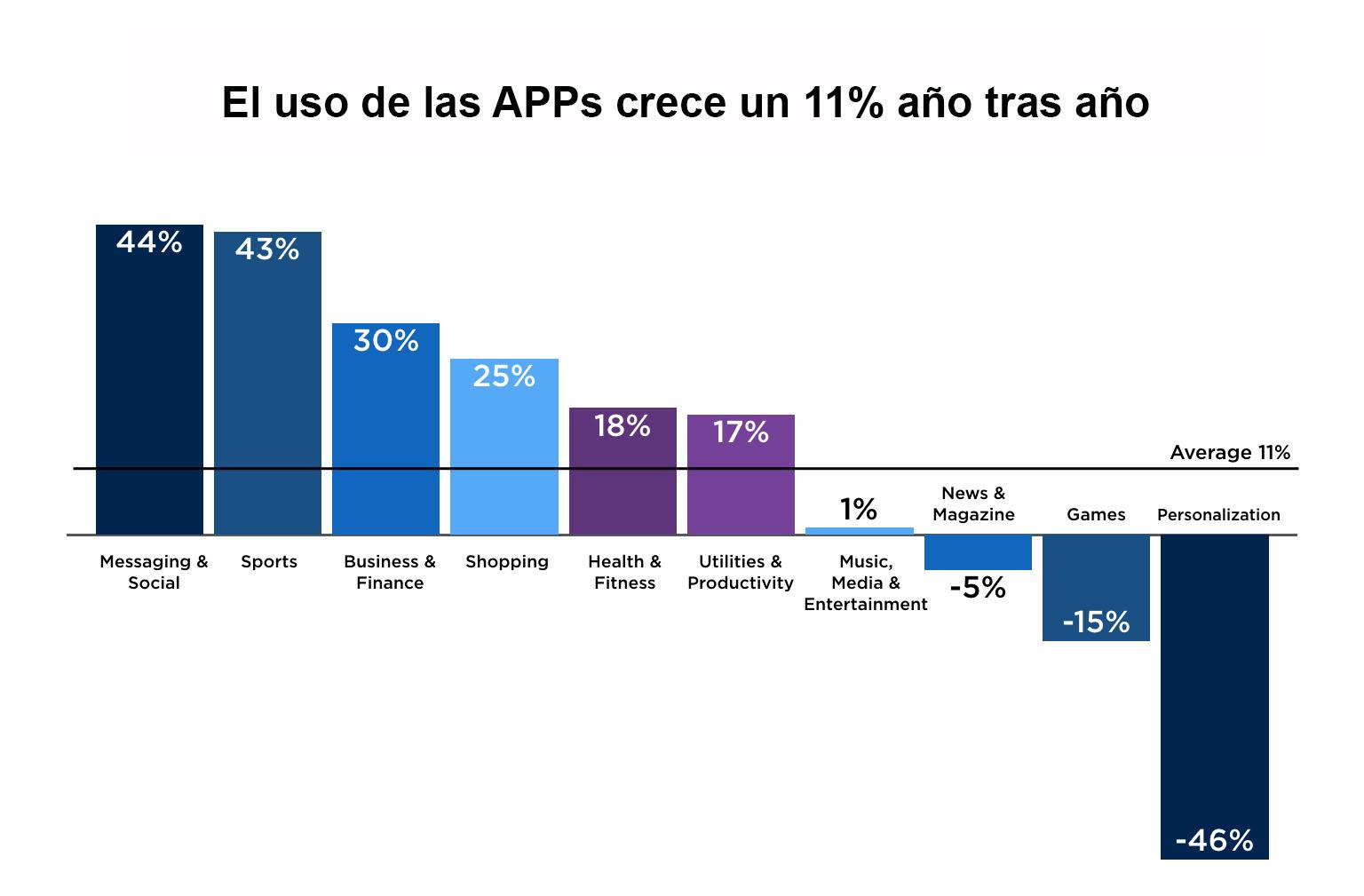 PROPUESTA - ¿Por qué son útiles las apps para rendir gastos como Rindegastos?(Desicion FF-AA-TI)