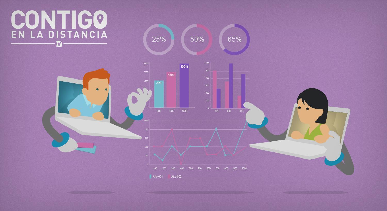 Finanzas y administración: 3 plataformas SaaS para digitalizar tus procesos
